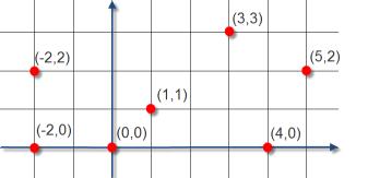 bellman ford algorithm in python