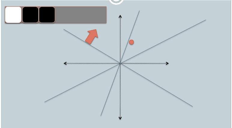 Locality-sensitive hashing using Cosine Distance - 2018