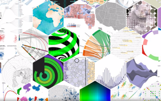 Data Visualization Tools - 2018