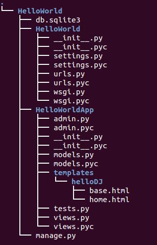 Design Patterns: Model View Controller (MVC) Pattern - 2018