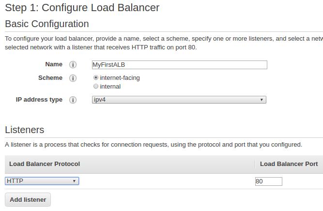 AWS Application Load Balancer (ALB) and ECS with Flask app