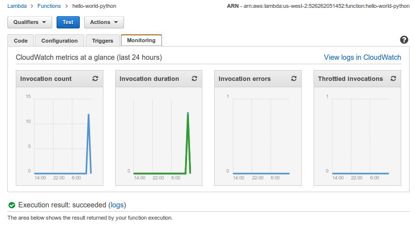 AWS Hello World Lambda Function : abstracting language