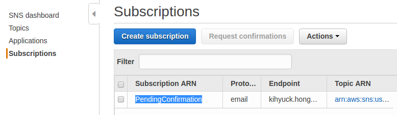 SNS (Simple Notification Service) example with ELB and