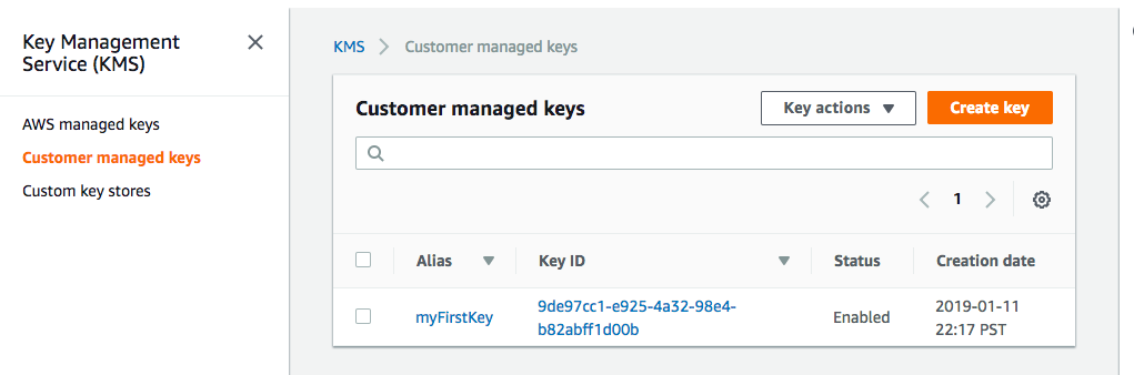 AWS-QwikLabs: KMS (Key Management Service) - 2019