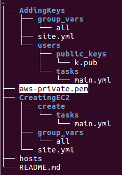 Ansible: AWS creating an ec2 instance & adding keys to