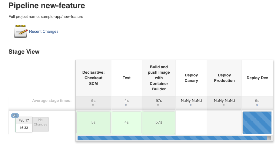Docker : Continuous Delivery with Jenkins Multibranch Pipeline for
