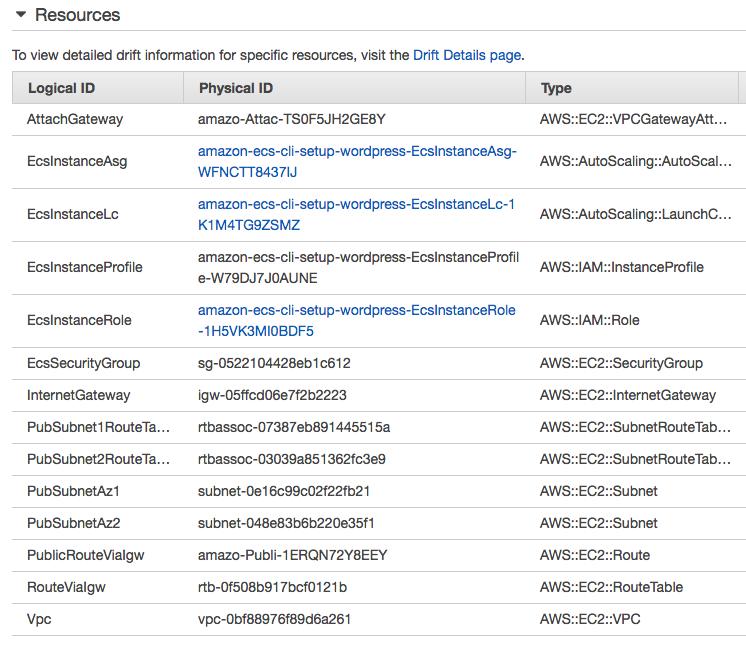 Docker - WordPress Deploy to ECS with Docker-Compose (ECS