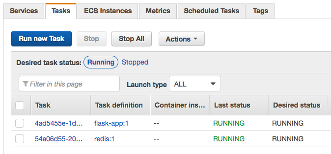 Docker - AWS ECS service discovery with Flask and Redis - 2019