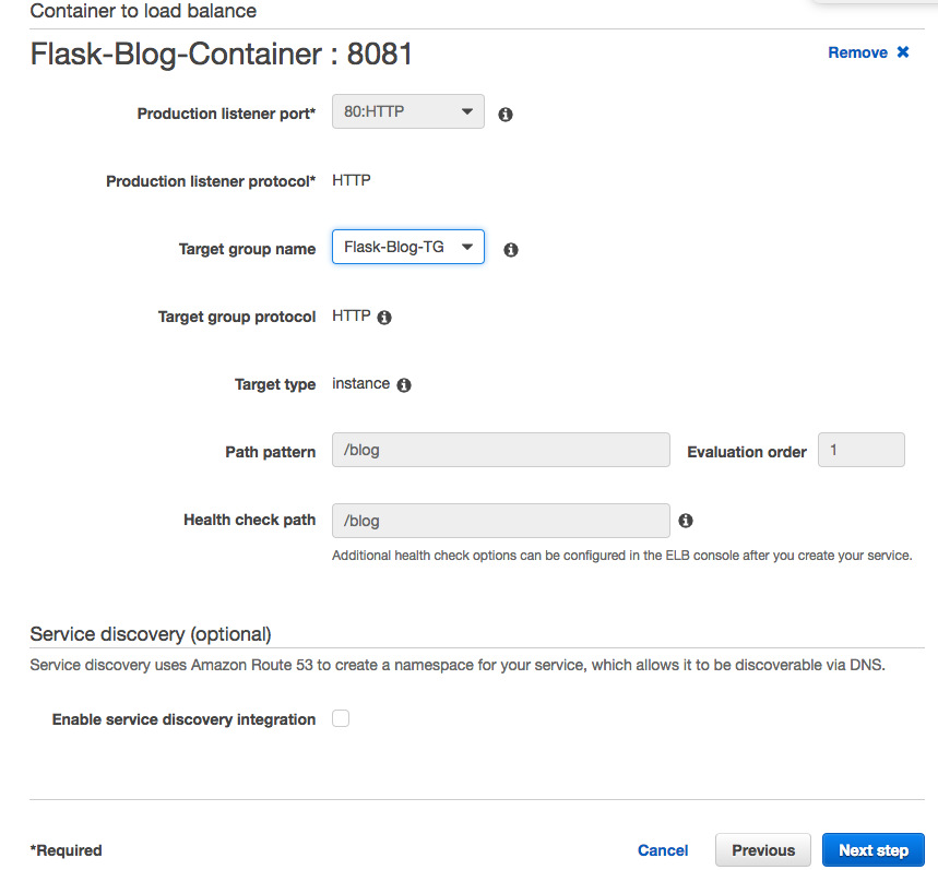 Docker - Deploying Flask app to ECS - 2019