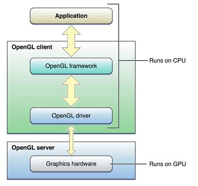 download introducing autodesk revit
