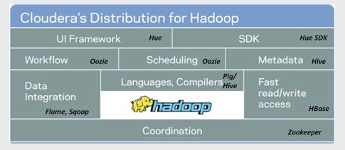 install cloudera hadoop on ubuntu 16.04