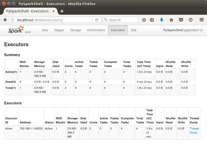 Apache Spark 2 tutorial with PySpark (Spark Python API