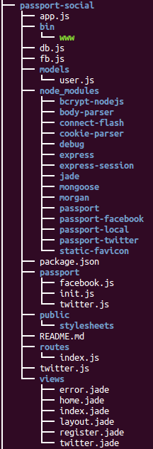 MEAN Stack Tutorial : Authentication with Passport 3 (Facebook