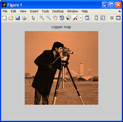 Matlab Tutorial : Digital Image Processing 3 - Grayscale