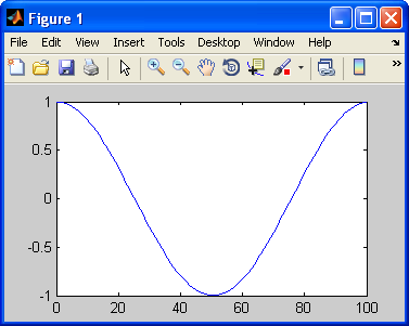 how to add matrices in matlab
