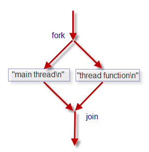 fork_join.png