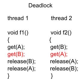 C++ Tutorial: Multi-Threaded Programming - Terminology 2018