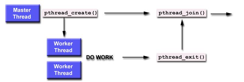 C++ Tutorial: Multi-Threaded Programming - C++ Class Thread