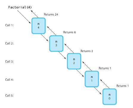 recursion_factorial.png