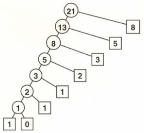 dynamic_recursive.png
