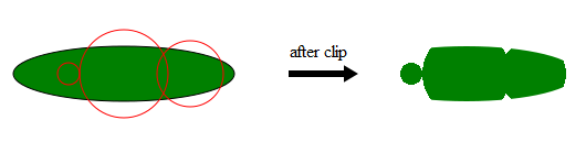 Clipped Ellipse