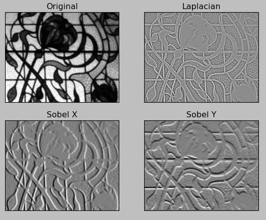OpenCV 3 Image Edge Detection : Sobel and Laplacian - 2018