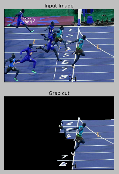 OpenCV 3 Image Segmentation by Foreground Extraction using GrabCut
