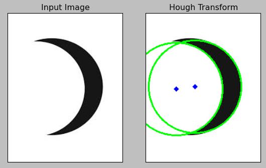 OpenCV 3 Hough transform : Circle - 2018