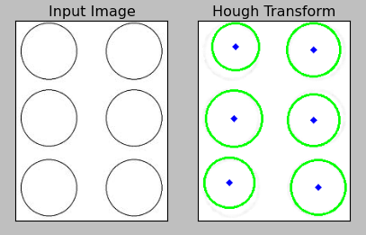 OpenCV 3 Hough transform : Circle - 2018