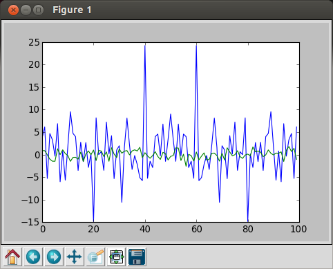 Java fft audio example