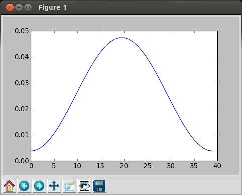 Python Tutorial - Signal Processing with NumPy arrays in