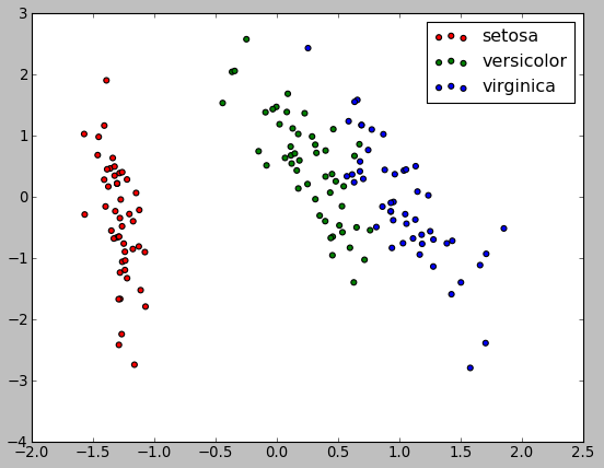 scikit-learn.png