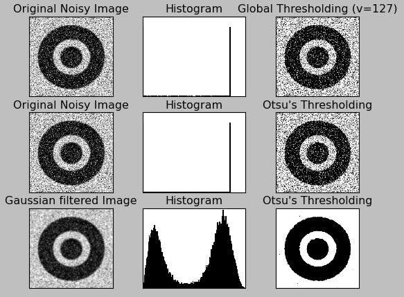 OpenCV 3 Image Thresholding and Segmentation - 2018
