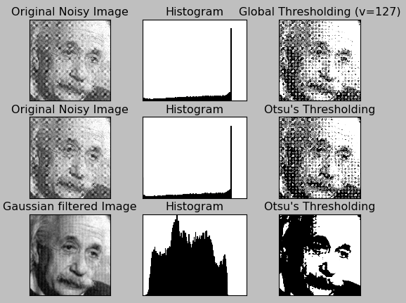Otsu_Thresholding_EinStein.png