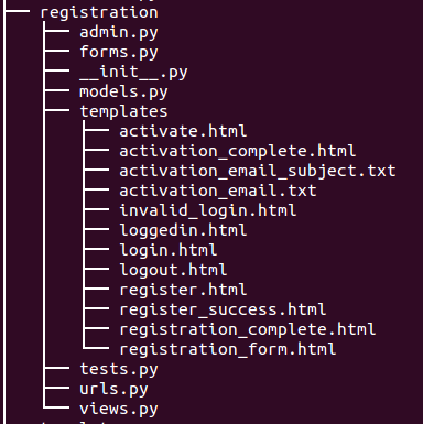 Registration_Tree.png