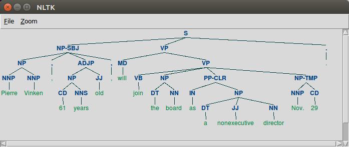NLTK (Natural Language Toolkit) Shallow parsing (chunking) - 2018