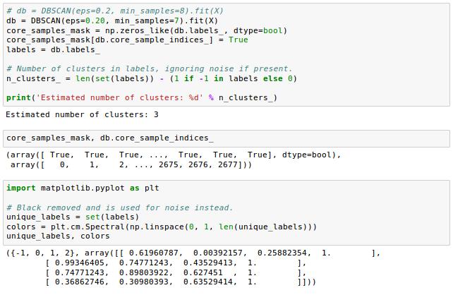 Scikit learn plot regression in excel
