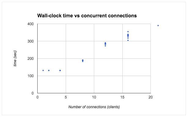 Python Serial Port Example Windows Batch - crisesouth