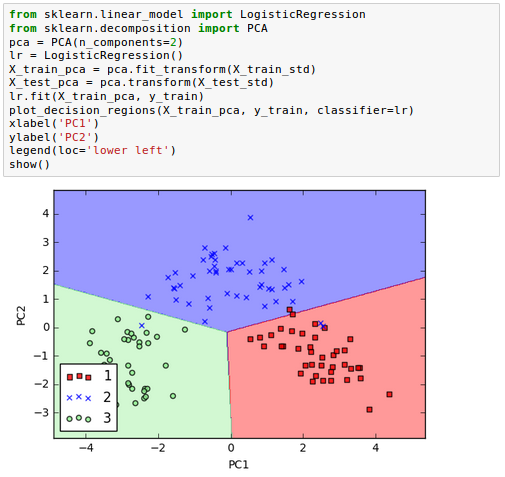 Scikit-Learn Cheat Sheet: Python Machine Learning (article ...