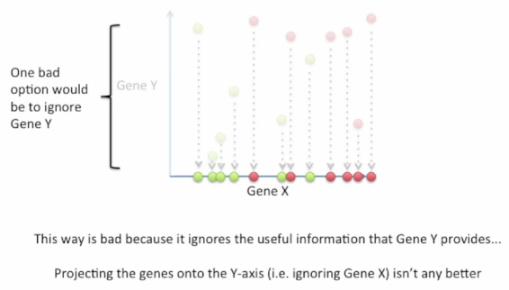 scikit-learn : Data Compression via Dimensionality Reduction II
