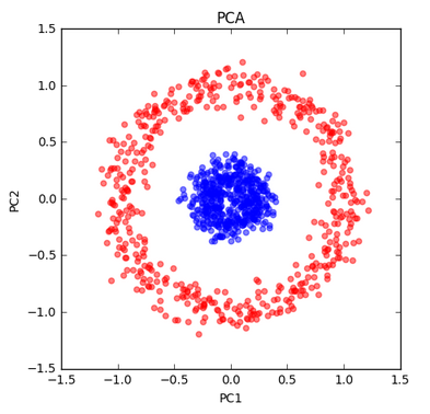 KCPA-Circles-Plot2.png