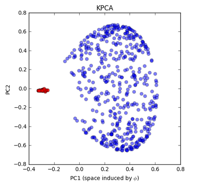 KCPA-Circles-Plot4.png