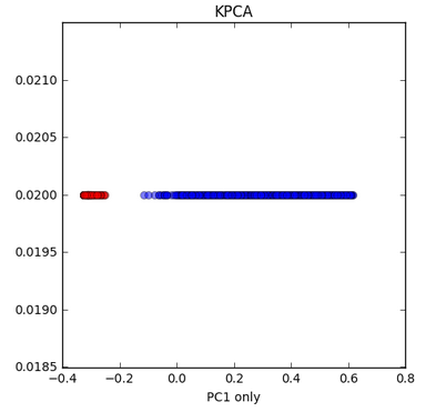 KCPA-Circles-Plot5.png