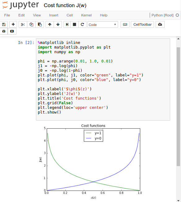 Jupyter-CostFunction.png