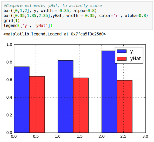 Index of /python/scikit-learn/images/NeuralNetwork3-Gradient