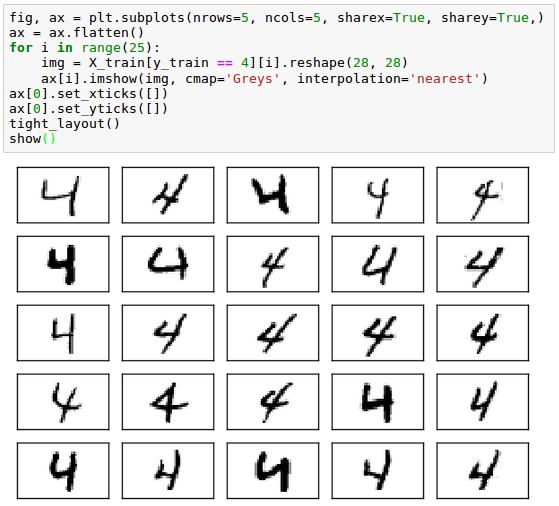 python machine learning learning sebastian raschka pdf