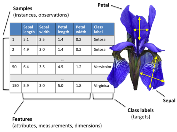 scikit learn - How to perform logistic lasso in python ...
